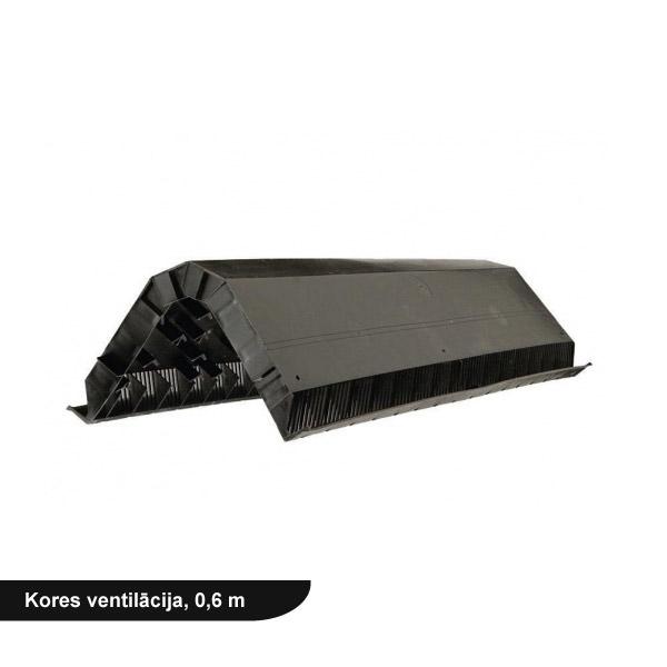 Kores ventilācija 0,6 m