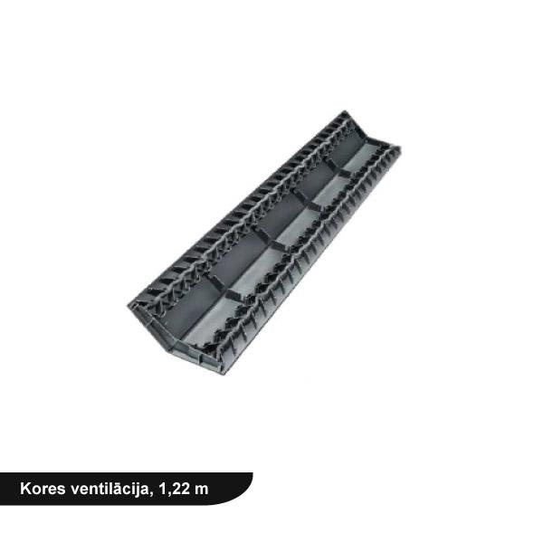 Ridge ventilation 1,22 m