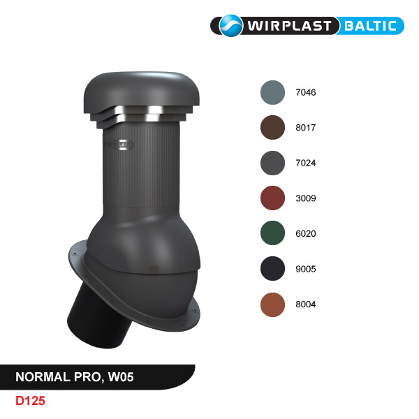 Roof vent D125, non- insulated PRO