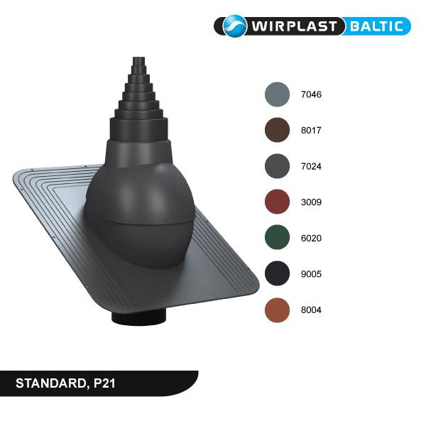 Antenna output