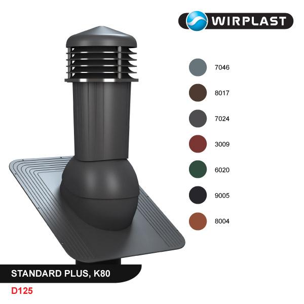 Вентиляционный выход D125, неизолированный, PLUS