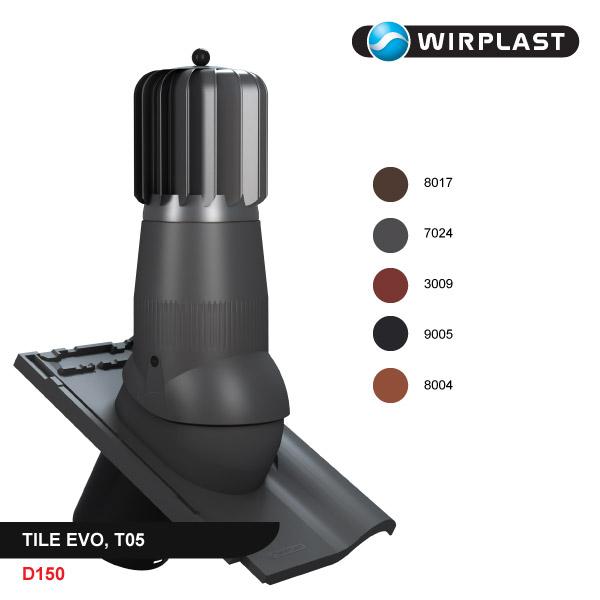 Вентиляционный выход D150, с механическим вентилятором, EVO