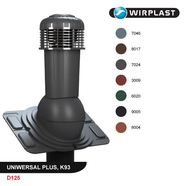 Вентиляционный выход D125, с электрическим вентилятором, PLUS